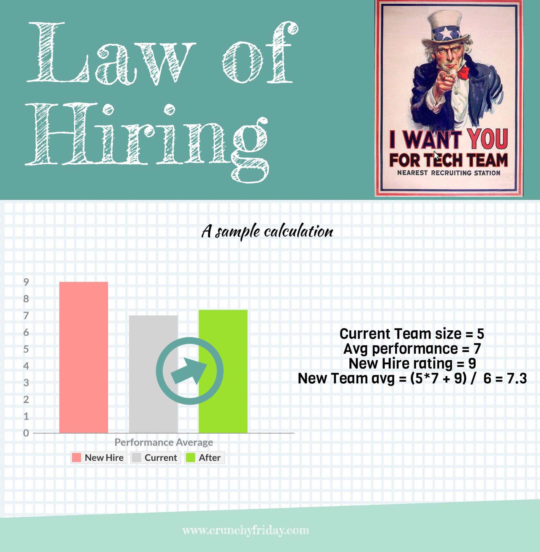 hiring-infograph