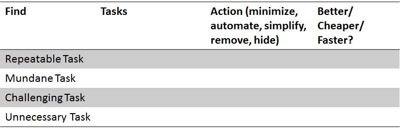 Better_cheaper_faster Model